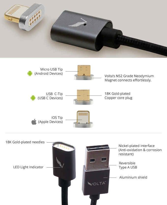 кабель вольта состав